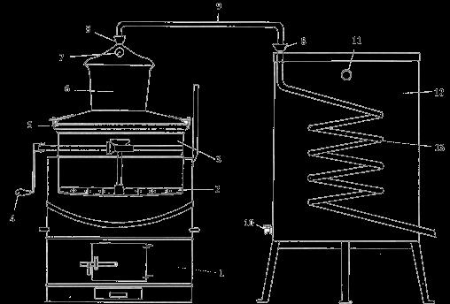 Procesul de Distilare a Borhotului